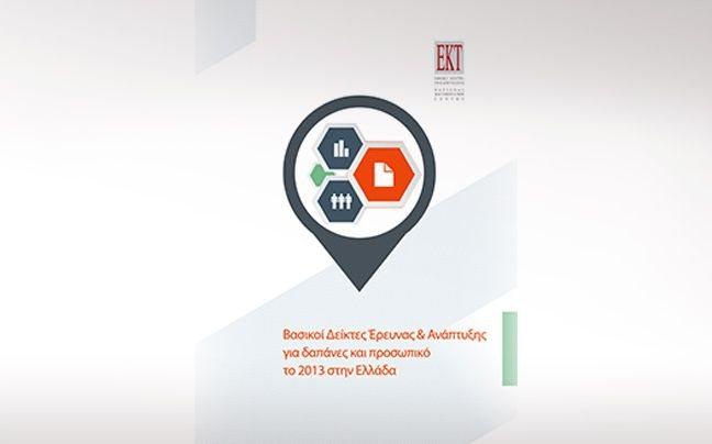 Οι δείκτες για την έρευνα και την ανάπτυξη