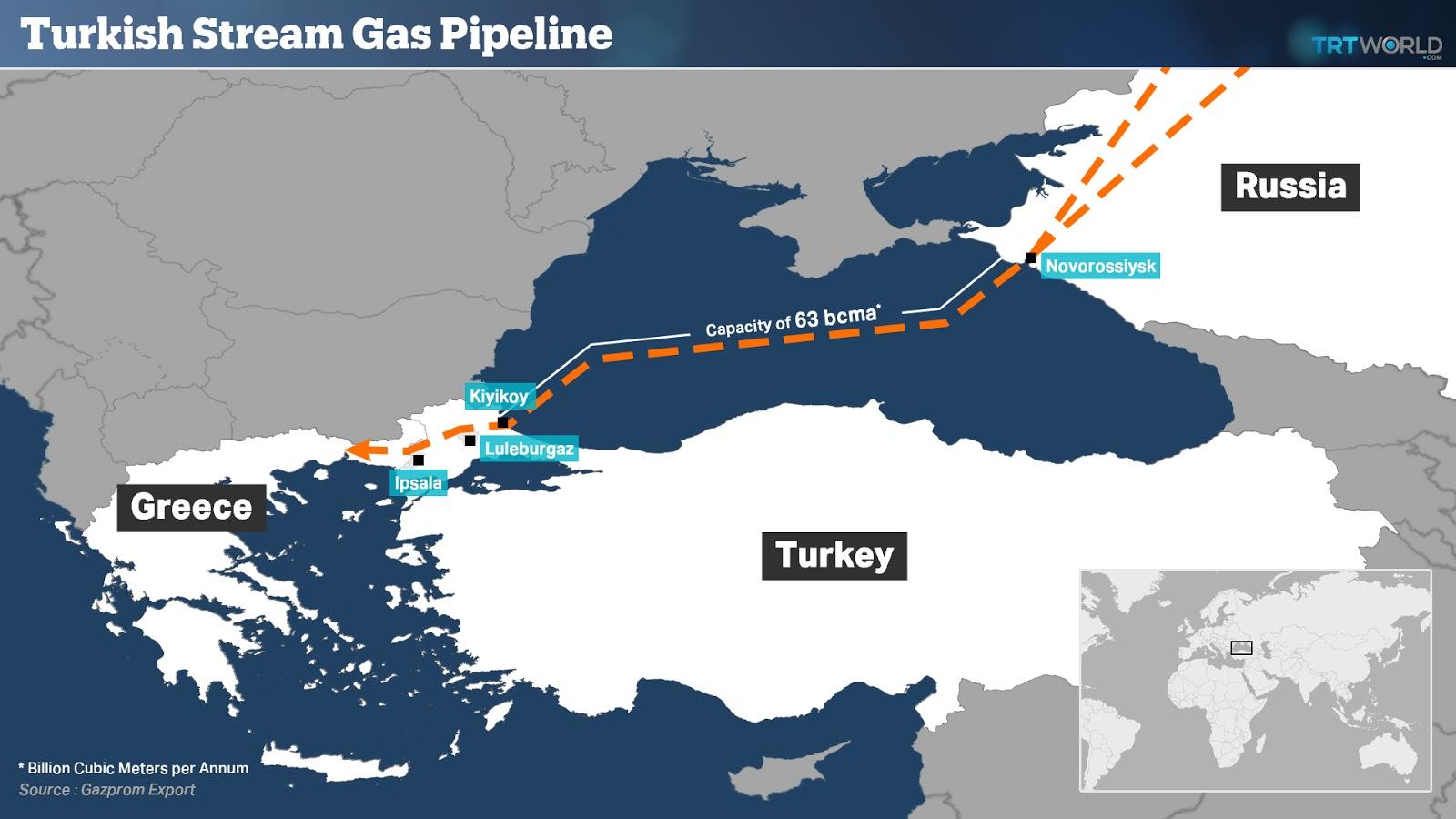 Ρωσία, Βουλγαρία, Τουρκία: Πέταξαν την Ελλάδα έξω από τον Turkish Stream!